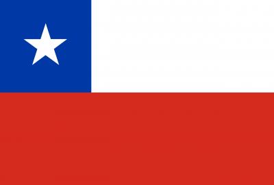 Top Chile Bitcoin Casino Sites 2020